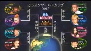 1116 300x168 11月16日の関ジャニ仕分け∞カラオケワールドカップの結果!