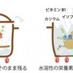 あさイチで紹介された蒸し大豆で大豆のパワーを丸ごといただき!作り方と効果の解説♪